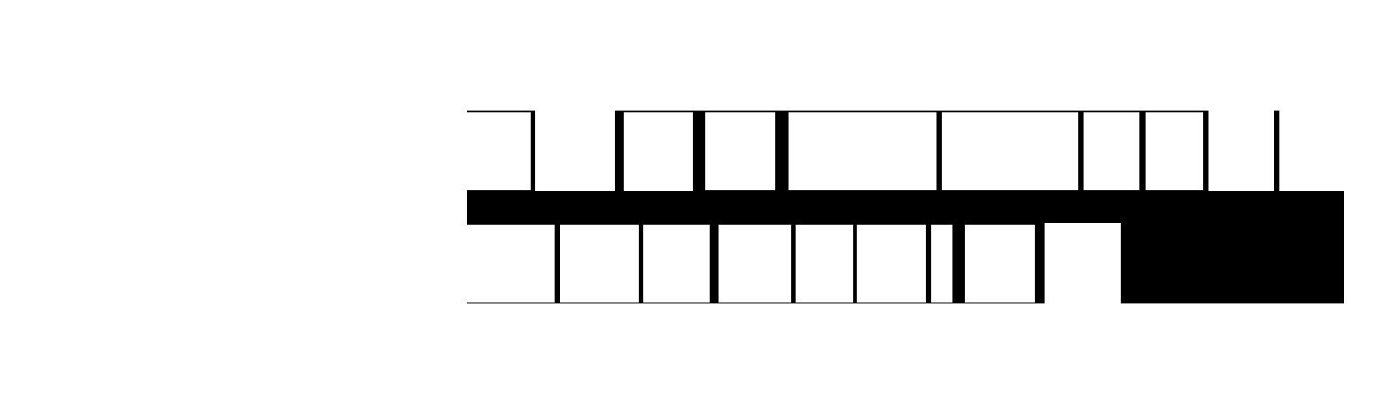 Boundaryless Marketing